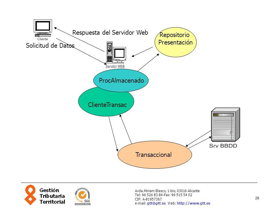 28 Avda.Miriam Blasco, 1-bis; 03016 Alicante Tel: 96 526 83 84-Fax: 96 515 54 02 CIF: A-81957367 e-mail: gtt@gtt.es Web: http://www.gtt.es Solicitud d