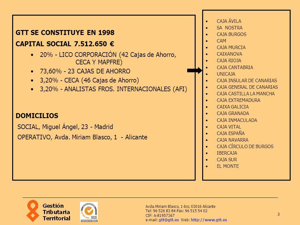 3 Avda.Miriam Blasco, 1-bis; 03016 Alicante Tel: 96 526 83 84-Fax: 96 515 54 02 CIF: A-81957367 e-mail: gtt@gtt.es Web: http://www.gtt.es GTT SE CONST