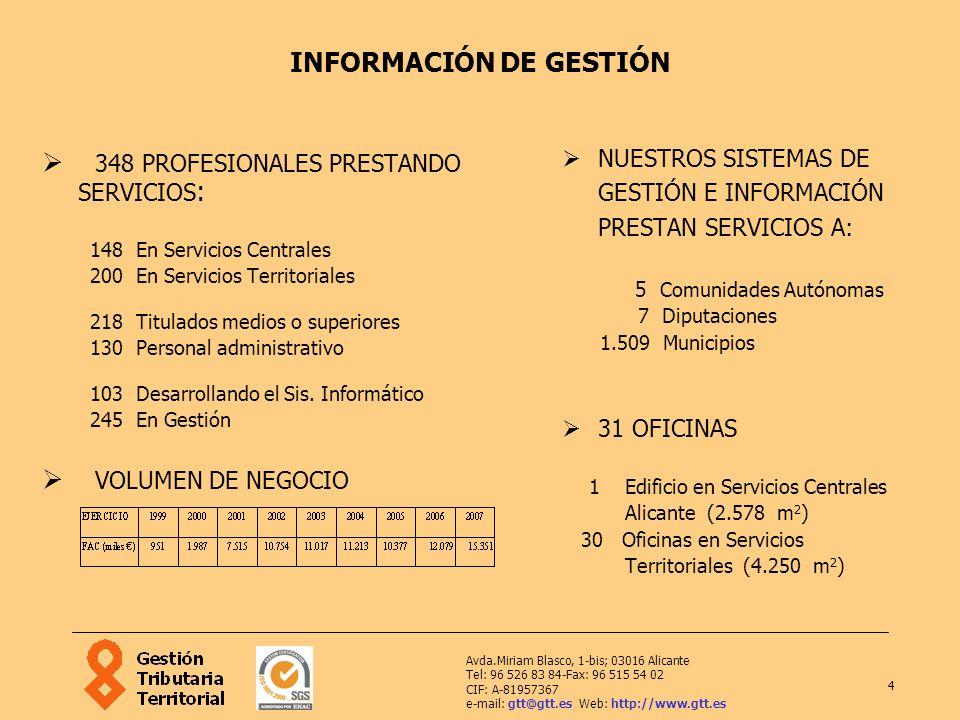 4 Avda.Miriam Blasco, 1-bis; 03016 Alicante Tel: 96 526 83 84-Fax: 96 515 54 02 CIF: A-81957367 e-mail: gtt@gtt.es Web: http://www.gtt.es INFORMACIÓN