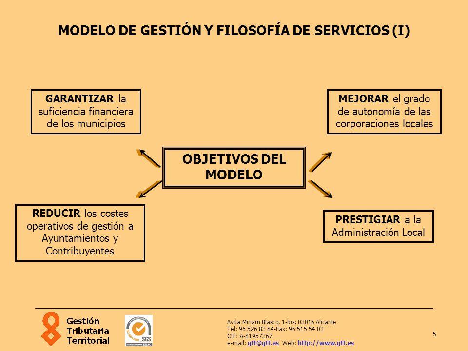 5 Avda.Miriam Blasco, 1-bis; 03016 Alicante Tel: 96 526 83 84-Fax: 96 515 54 02 CIF: A-81957367 e-mail: gtt@gtt.es Web: http://www.gtt.es MODELO DE GE
