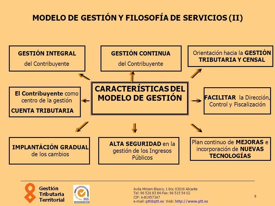 6 Avda.Miriam Blasco, 1-bis; 03016 Alicante Tel: 96 526 83 84-Fax: 96 515 54 02 CIF: A-81957367 e-mail: gtt@gtt.es Web: http://www.gtt.es MODELO DE GE