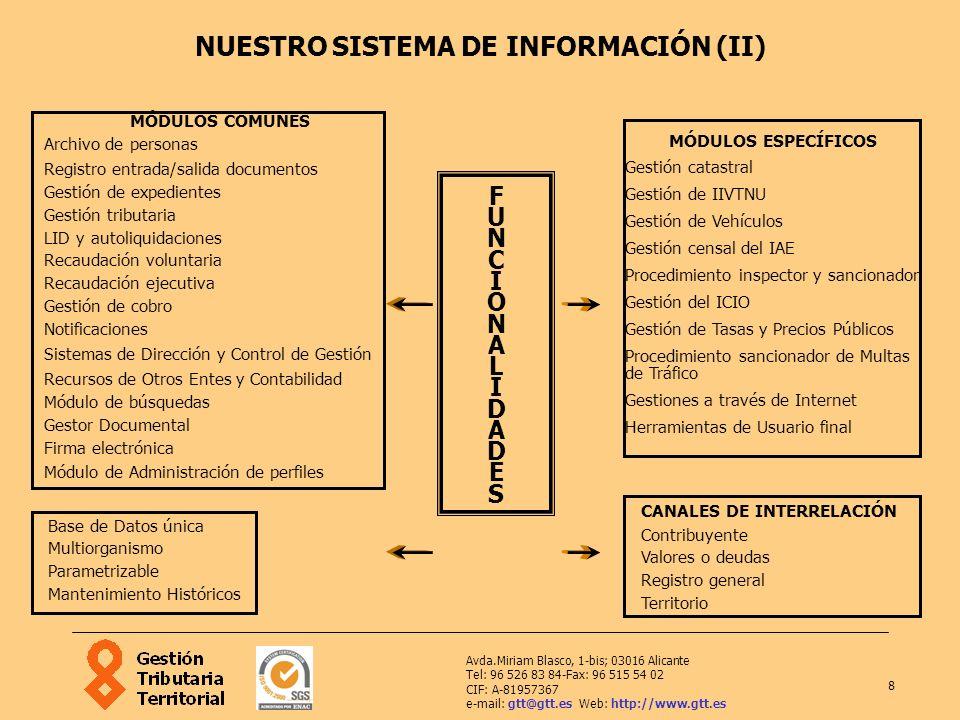 8 Avda.Miriam Blasco, 1-bis; 03016 Alicante Tel: 96 526 83 84-Fax: 96 515 54 02 CIF: A-81957367 e-mail: gtt@gtt.es Web: http://www.gtt.es NUESTRO SIST