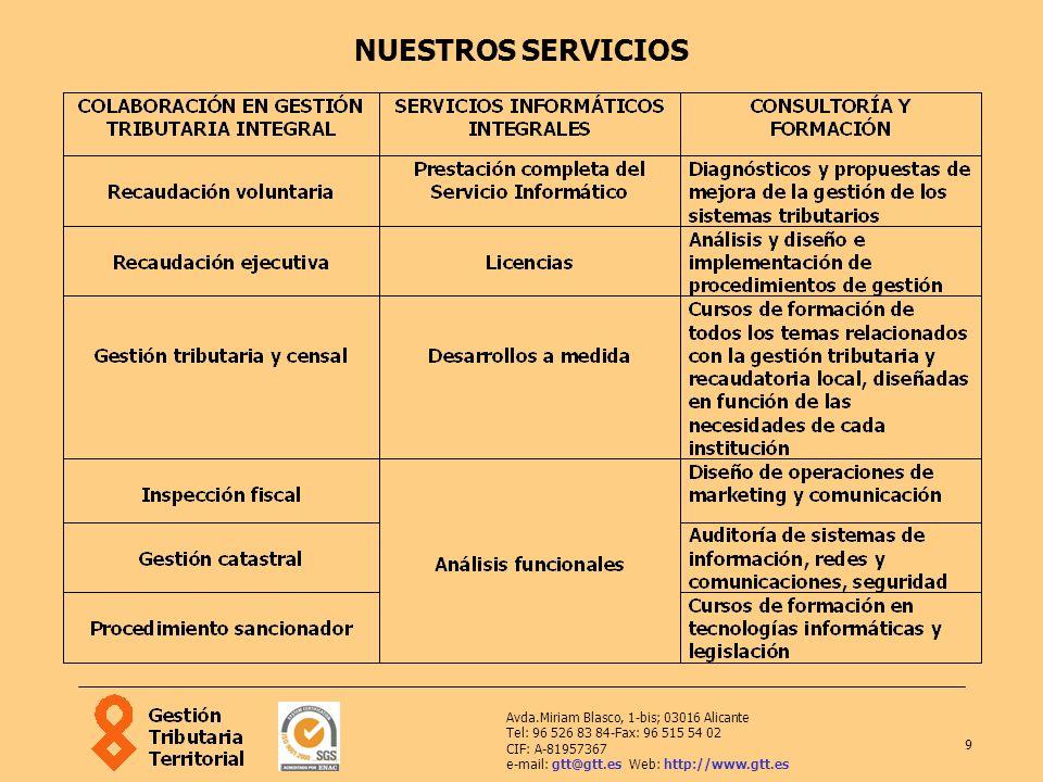 9 Avda.Miriam Blasco, 1-bis; 03016 Alicante Tel: 96 526 83 84-Fax: 96 515 54 02 CIF: A-81957367 e-mail: gtt@gtt.es Web: http://www.gtt.es NUESTROS SER