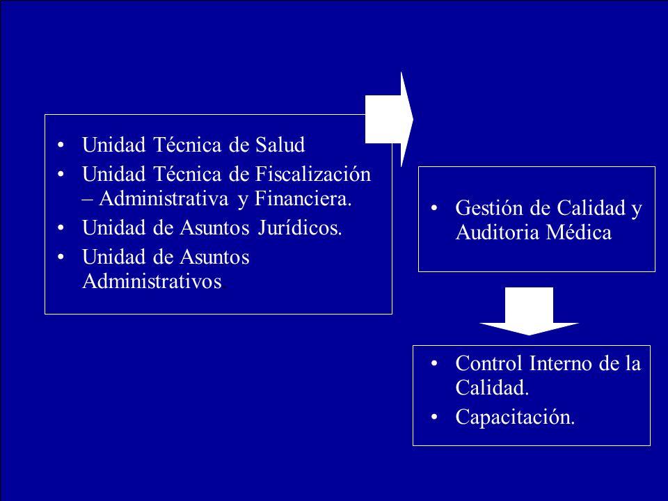 Unidad Técnica de Salud Unidad Técnica de Fiscalización – Administrativa y Financiera. Unidad de Asuntos Jurídicos. Unidad de Asuntos Administrativos.