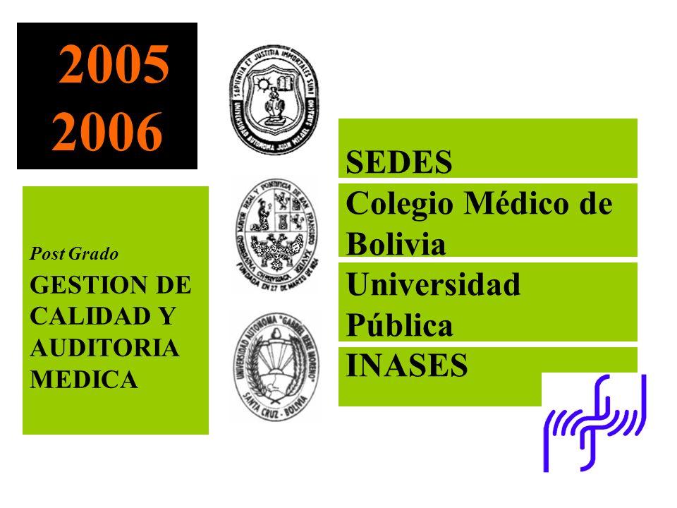 2005 2006 SEDES Colegio Médico de Bolivia Universidad Pública INASES Post Grado GESTION DE CALIDAD Y AUDITORIA MEDICA