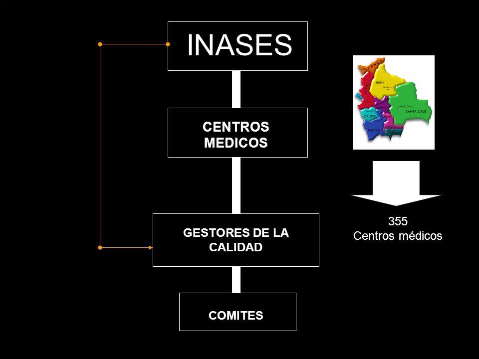 INASES CENTROS MEDICOS GESTORES DE LA CALIDAD COMITES 355 Centros médicos