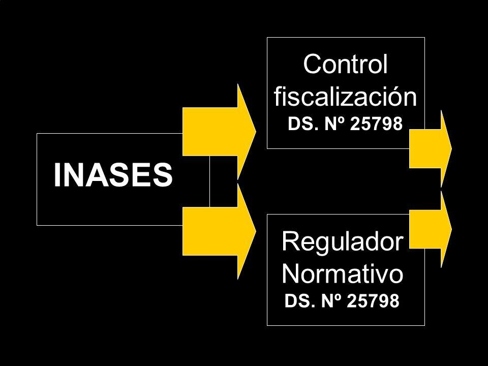 Control fiscalización DS. Nº 25798 INASES Regulador Normativo DS. Nº 25798