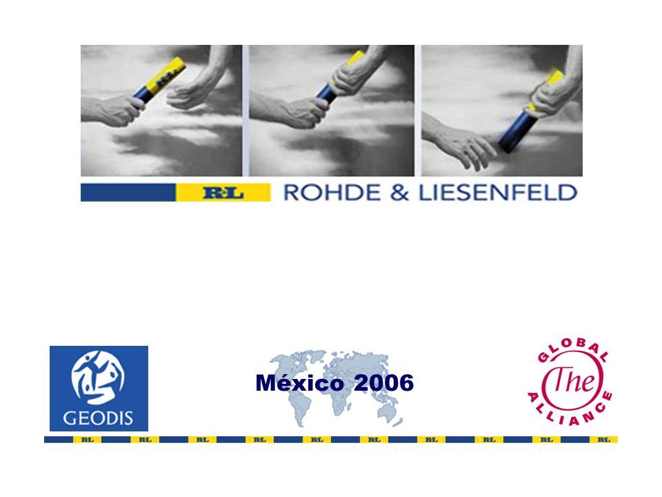 2 Grupo R & L 195419641974198419942004 Apertura de la red en Sudamérica.