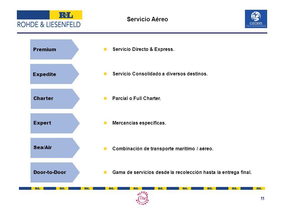 11 Servicio Aéreo Servicio Consolidado a diversos destinos. Premium Expedite Charter Sea/Air Expert Door-to-Door Parcial o Full Charter. Mercancías es