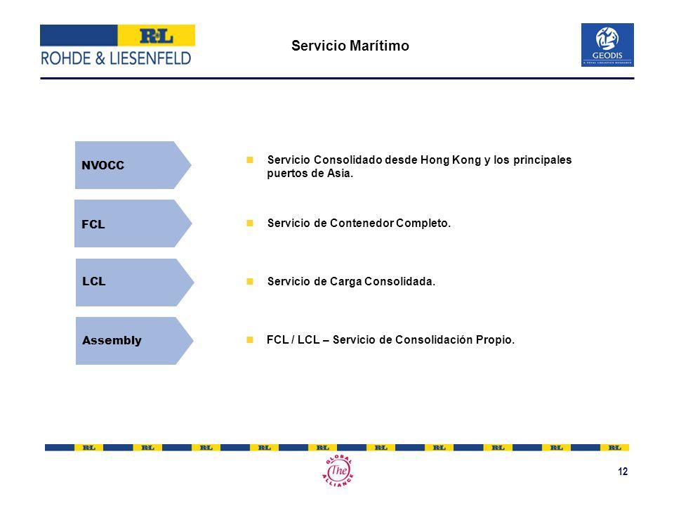 12 Servicio Marítimo NVOCC FCL LCL Assembly Servicio de Contenedor Completo. Servicio de Carga Consolidada. FCL / LCL – Servicio de Consolidación Prop