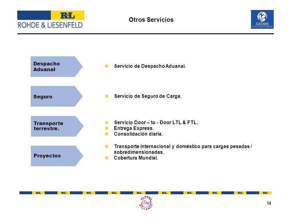 14 Otros Servicios Despacho Aduanal Seguro Transporte terrestre. Proyectos Servicio de Seguro de Carga. Servicio Door – to - Door LTL & FTL. Entrega E