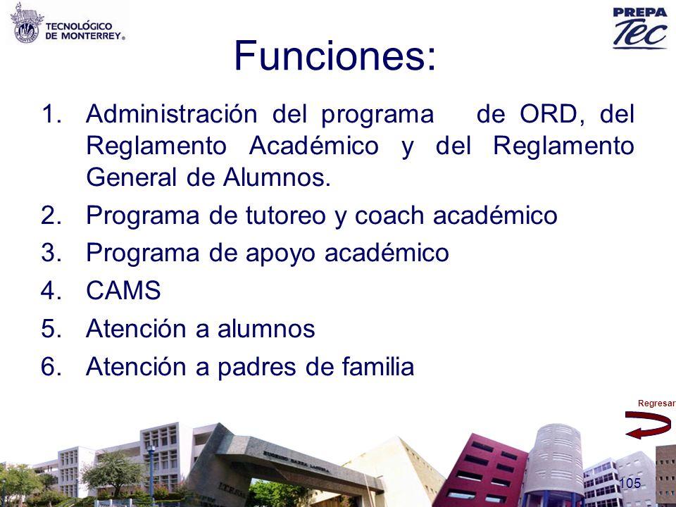 Regresar 105 Funciones: 1.Administración del programa de ORD, del Reglamento Académico y del Reglamento General de Alumnos. 2.Programa de tutoreo y co