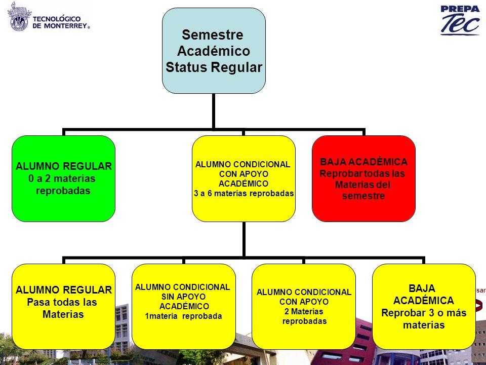 Regresar 112 Semestre Académico Status Regular ALUMNO REGULAR 0 a 2 materias reprobadas ALUMNO CONDICIONAL CON APOYO ACADÉMICO 3 a 6 materias reprobad