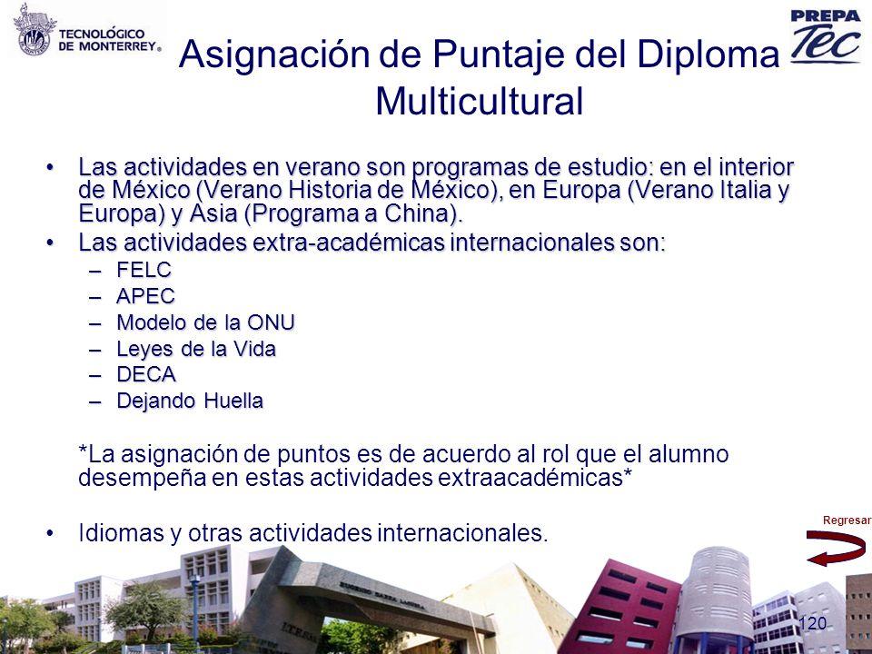 Regresar 120 Asignación de Puntaje del Diploma Multicultural Las actividades en verano son programas de estudio: en el interior de México (Verano Hist