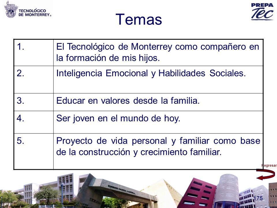 Regresar 175 Temas 1.El Tecnológico de Monterrey como compañero en la formación de mis hijos. 2.Inteligencia Emocional y Habilidades Sociales. 3.Educa
