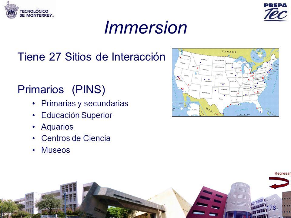 Regresar 178 Immersion Tiene 27 Sitios de Interacción Primarios (PINS) Primarias y secundarias Educación Superior Aquarios Centros de Ciencia Museos