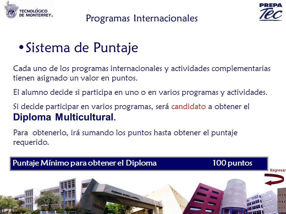 Regresar Programas Internacionales Sistema de Puntaje Puntaje Mínimo para obtener el Diploma100 puntos Cada uno de los programas internacionales y act