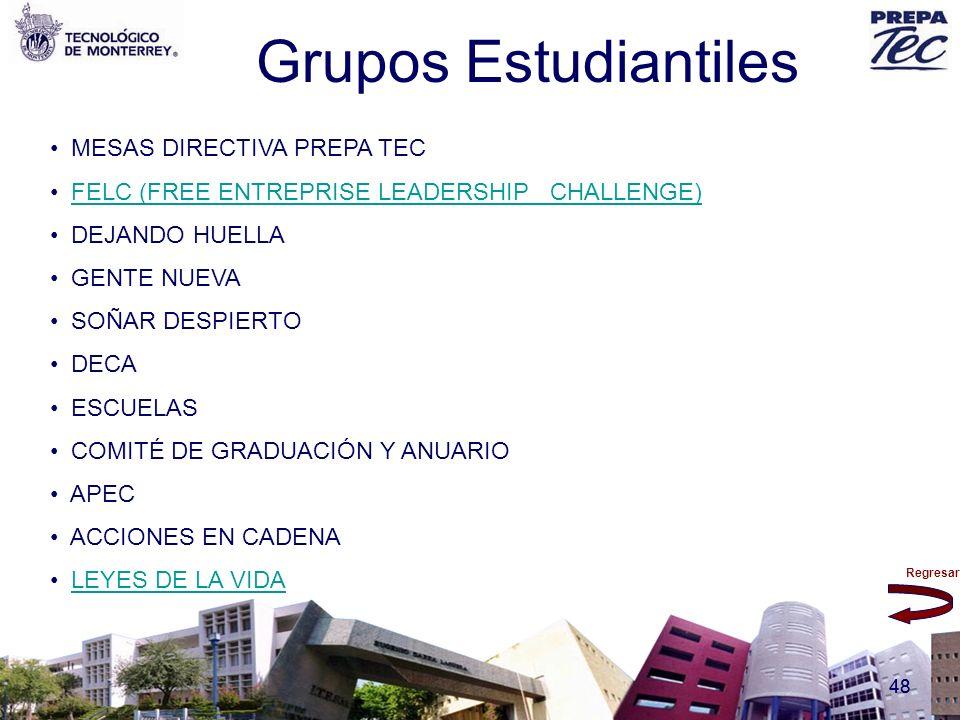 Regresar 48 Grupos Estudiantiles MESAS DIRECTIVA PREPA TEC FELC (FREE ENTREPRISE LEADERSHIP CHALLENGE) DEJANDO HUELLA GENTE NUEVA SOÑAR DESPIERTO DECA