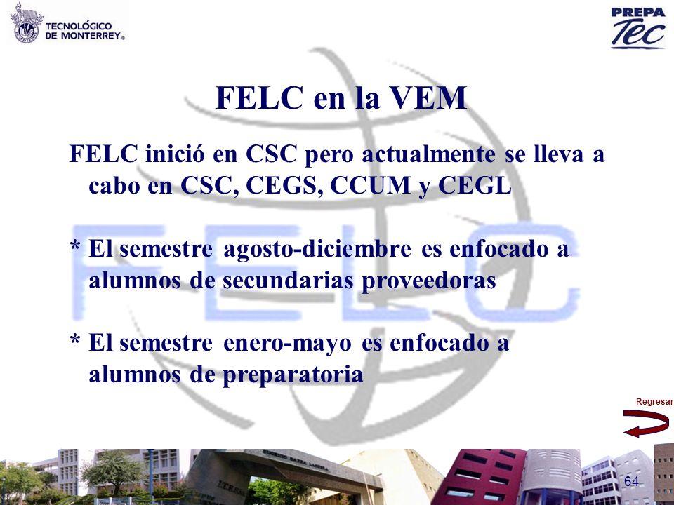 Regresar 64 FELC en la VEM FELC inició en CSC pero actualmente se lleva a cabo en CSC, CEGS, CCUM y CEGL * El semestre agosto-diciembre es enfocado a