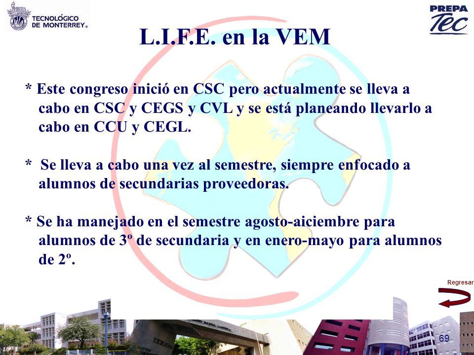 Regresar 69 L.I.F.E. en la VEM * Este congreso inició en CSC pero actualmente se lleva a cabo en CSC y CEGS y CVL y se está planeando llevarlo a cabo