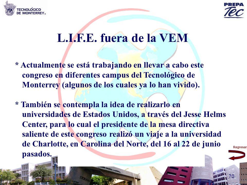 Regresar 70 L.I.F.E. fuera de la VEM * Actualmente se está trabajando en llevar a cabo este congreso en diferentes campus del Tecnológico de Monterrey