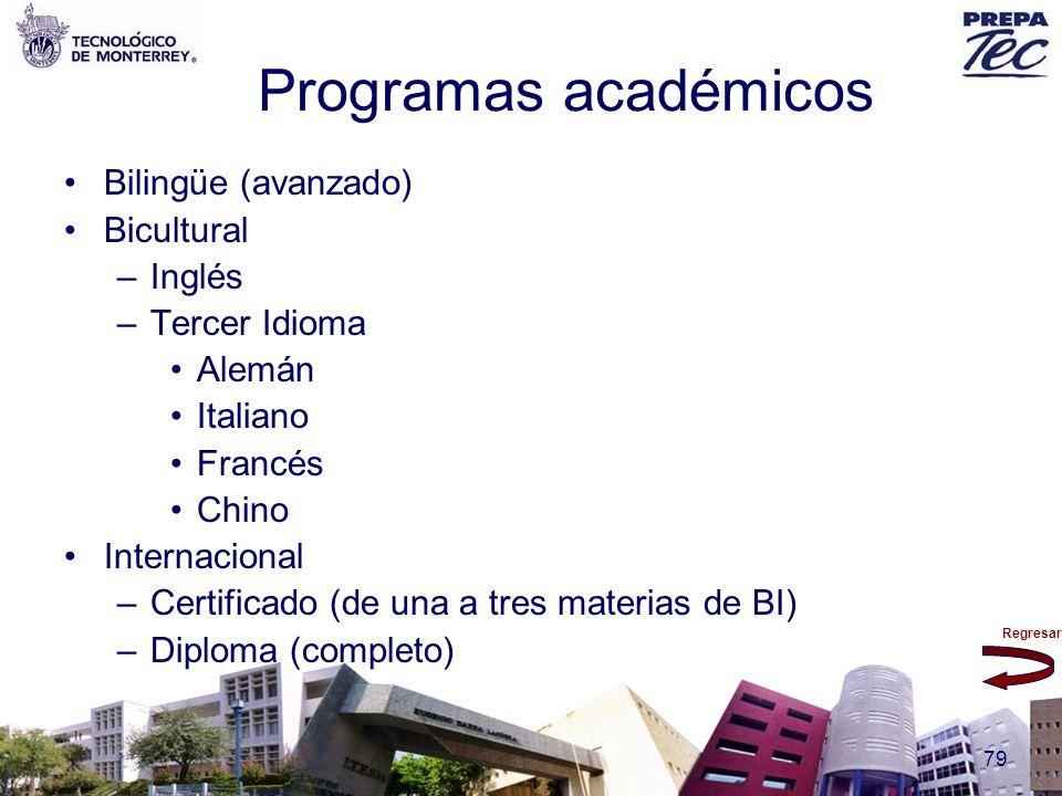 Regresar 79 Programas académicos Bilingüe (avanzado) Bicultural –Inglés –Tercer Idioma Alemán Italiano Francés Chino Internacional –Certificado (de un