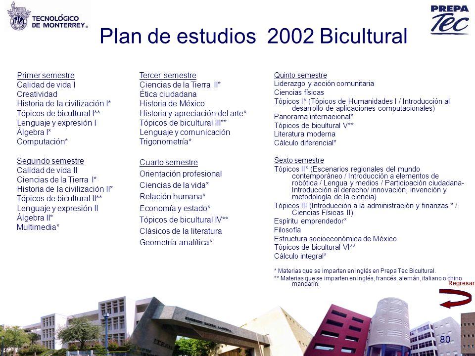 Regresar 80 Plan de estudios 2002 Bicultural Primer semestre Calidad de vida I Creatividad Historia de la civilización I* Tópicos de bicultural I** Le
