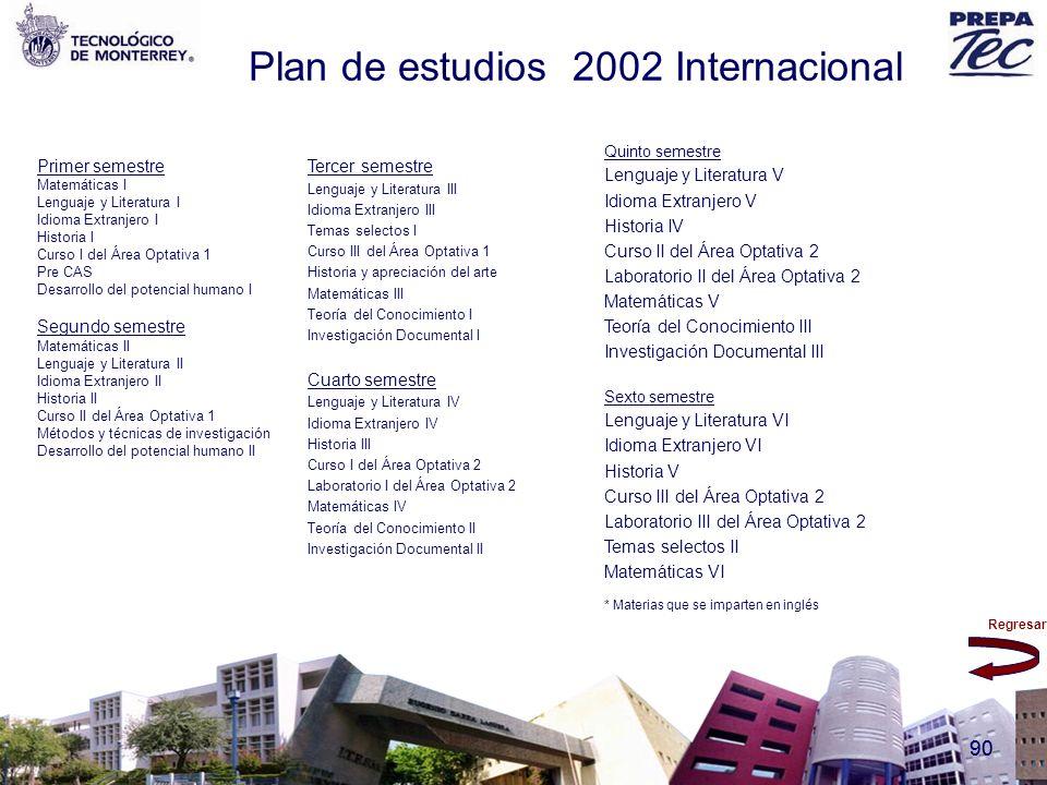 Regresar 90 Plan de estudios 2002 Internacional Primer semestre Matemáticas I Lenguaje y Literatura I Idioma Extranjero I Historia I Curso I del Área