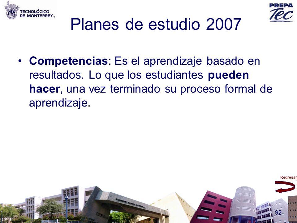 Regresar 92 Planes de estudio 2007 Competencias: Es el aprendizaje basado en resultados. Lo que los estudiantes pueden hacer, una vez terminado su pro