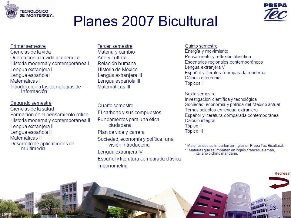 Regresar 93 Planes 2007 Bicultural Primer semestre Ciencias de la vida Orientación a la vida académica Historia moderna y contemporánea I Lengua extra