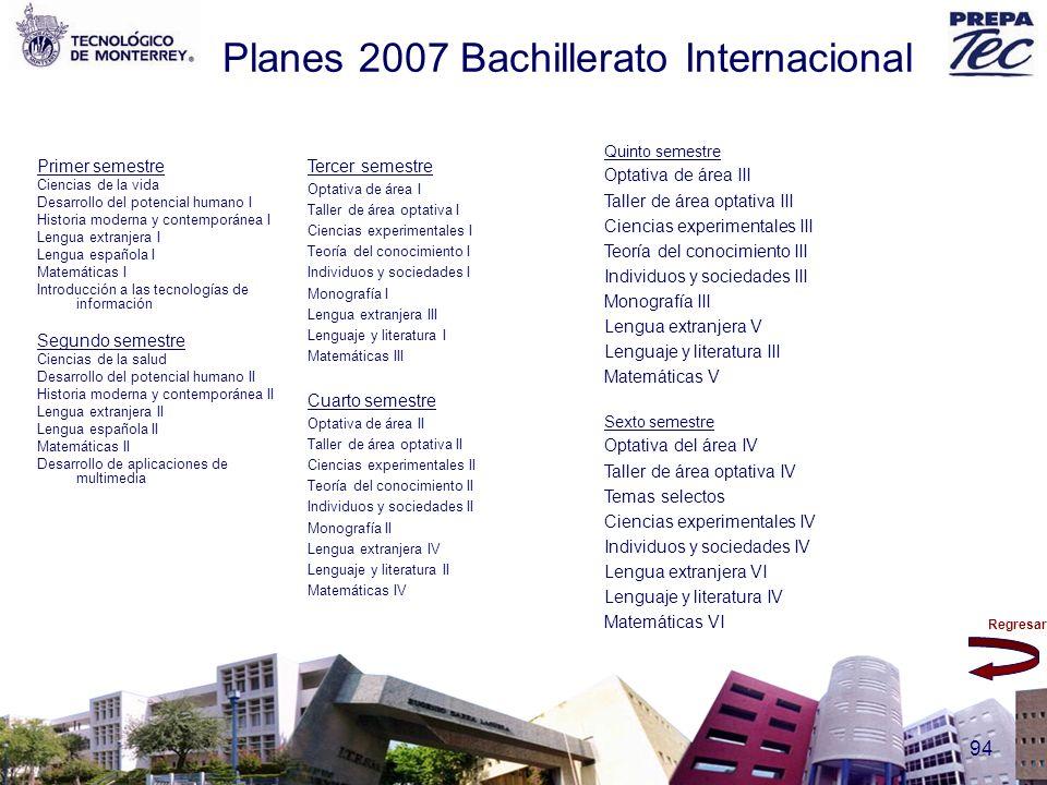 Regresar 94 Planes 2007 Bachillerato Internacional Primer semestre Ciencias de la vida Desarrollo del potencial humano I Historia moderna y contemporá