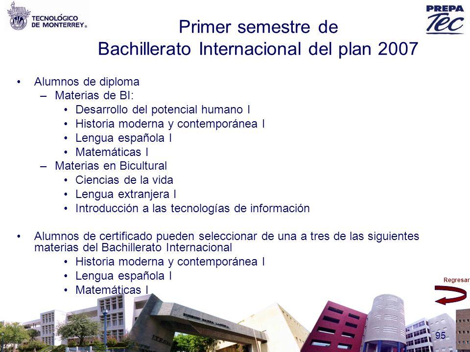 Regresar 95 Primer semestre de Bachillerato Internacional del plan 2007 Alumnos de diploma –Materias de BI: Desarrollo del potencial humano I Historia
