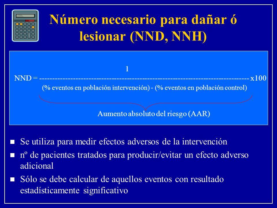 Número necesario para dañar ó lesionar (NND, NNH) n Se utiliza para medir efectos adversos de la intervención n nº de pacientes tratados para producir/evitar un efecto adverso adicional n Sólo se debe calcular de aquellos eventos con resultado estadísticamente significativo 1 NND = ---------------------------------------------------------------------------------- x100 (% eventos en población intervención) - (% eventos en población control) Aumento absoluto del riesgo (AAR)