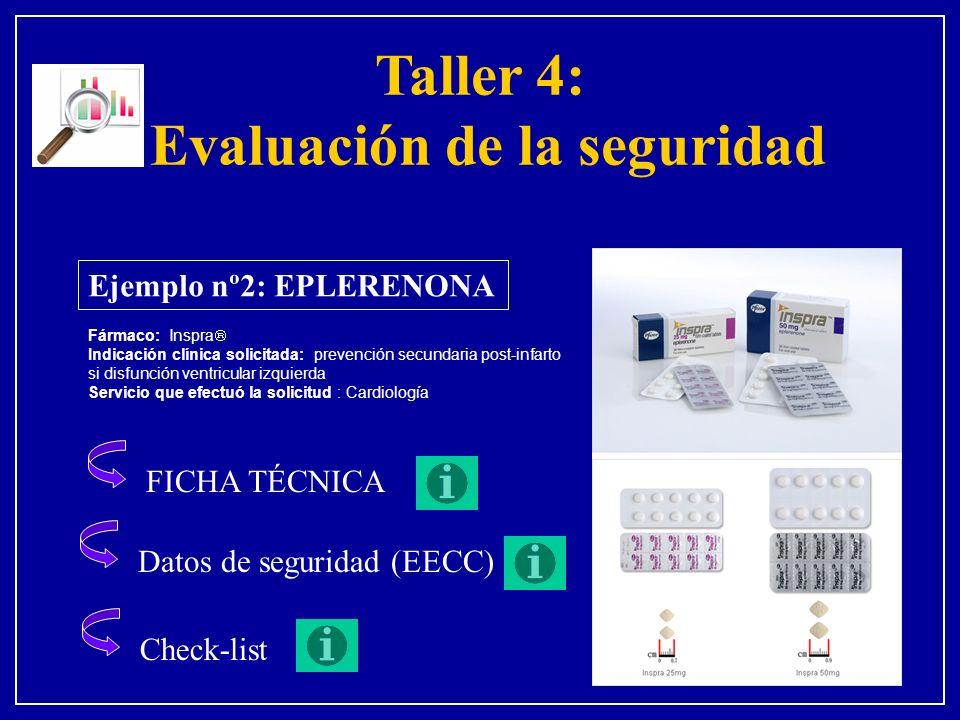 Ejemplo nº2: EPLERENONA Fármaco: Inspra Indicación clínica solicitada: prevención secundaria post-infarto si disfunción ventricular izquierda Servicio que efectuó la solicitud : Cardiología FICHA TÉCNICA Datos de seguridad (EECC) Check-list Taller 4: Evaluación de la seguridad