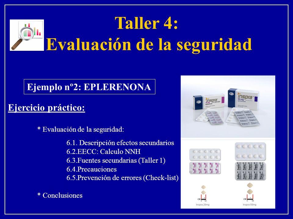 Ejemplo nº2: EPLERENONA Ejercicio práctico: * Evaluación de la seguridad: 6.1. Descripción efectos secundarios 6.2.EECC: Calculo NNH 6.3.Fuentes secun