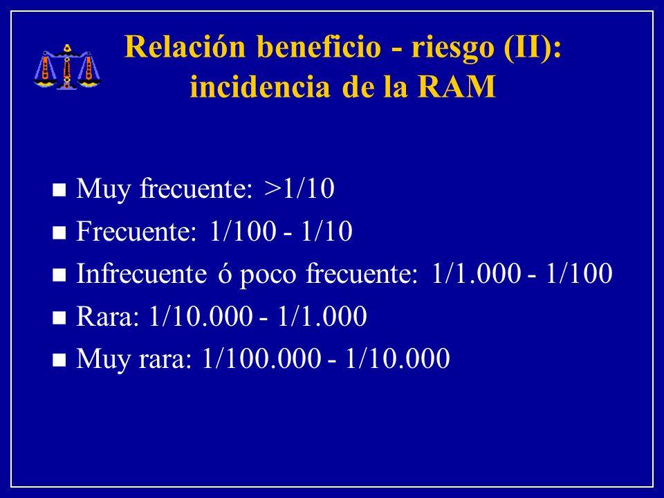 Relación beneficio - riesgo (II): incidencia de la RAM n Muy frecuente: >1/10 n Frecuente: 1/100 - 1/10 n Infrecuente ó poco frecuente: 1/1.000 - 1/100 n Rara: 1/10.000 - 1/1.000 n Muy rara: 1/100.000 - 1/10.000