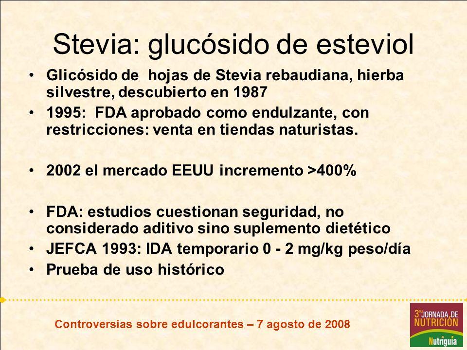 Controversias sobre edulcorantes – 7 agosto de 2008 Stevia: glucósido de esteviol Glicósido de hojas de Stevia rebaudiana, hierba silvestre, descubier