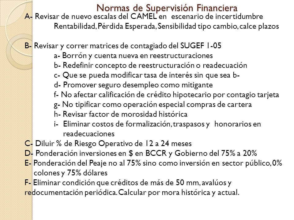 Normas de Supervisión Financiera A- Revisar de nuevo escalas del CAMEL en escenario de incertidumbre Rentabilidad, Pérdida Esperada, Sensibilidad tipo