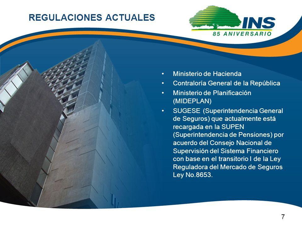 REGULACIONES ACTUALES Ministerio de Hacienda Contraloría General de la República Ministerio de Planificación (MIDEPLAN) SUGESE (Superintendencia Gener