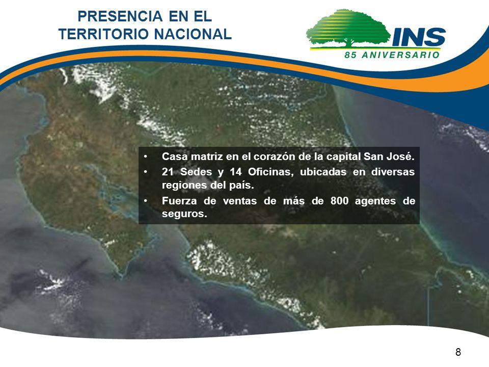 PRESENCIA EN EL TERRITORIO NACIONAL Casa matriz en el corazón de la capital San José. 21 Sedes y 14 Oficinas, ubicadas en diversas regiones del país.