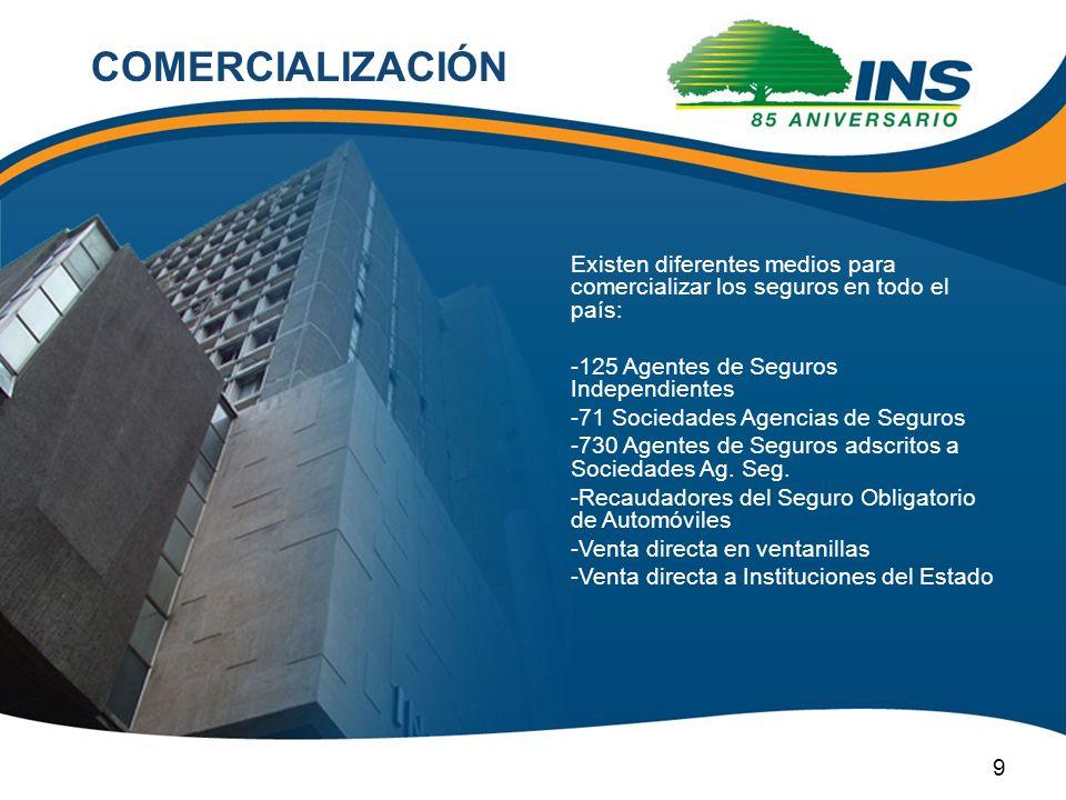 COMERCIALIZACIÓN Existen diferentes medios para comercializar los seguros en todo el país: -125 Agentes de Seguros Independientes -71 Sociedades Agenc