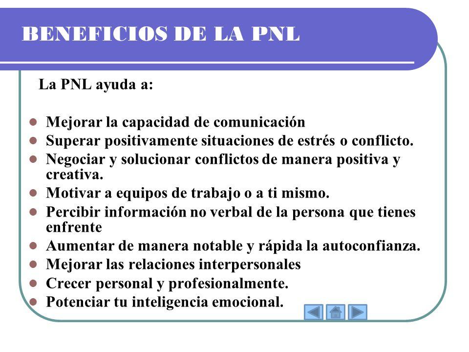BENEFICIOS DE LA PNL La PNL ayuda a: Mejorar la capacidad de comunicación Superar positivamente situaciones de estrés o conflicto. Negociar y solucion