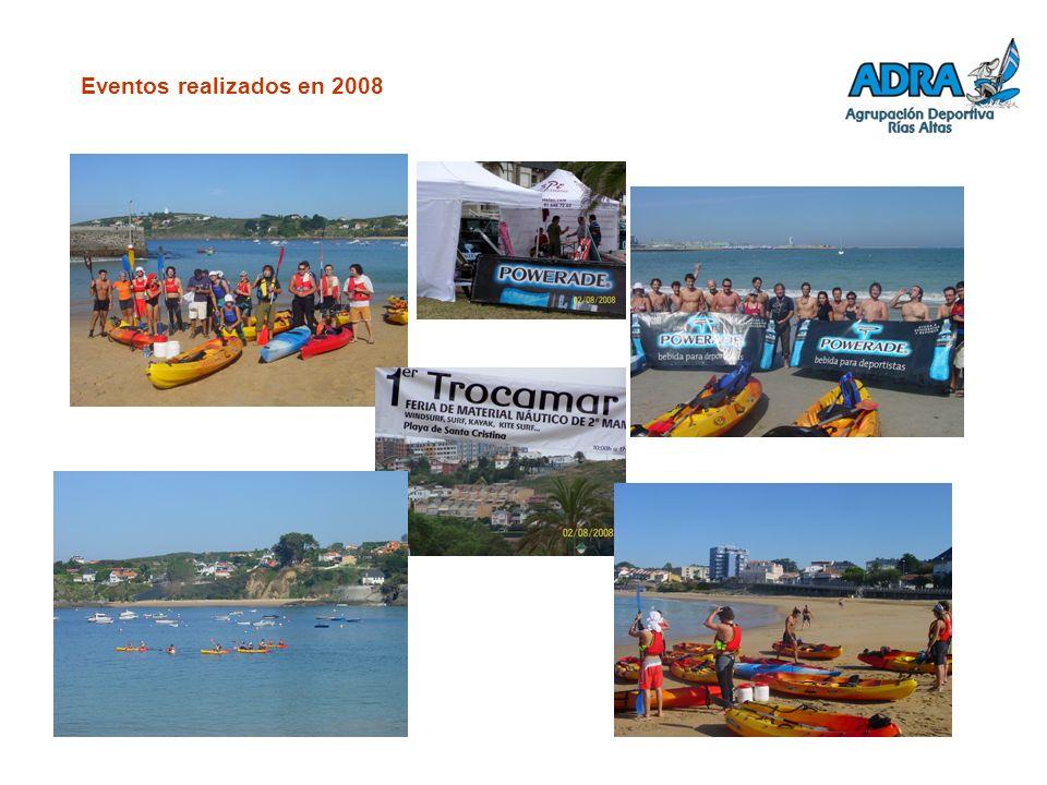 Eventos realizados en 2008