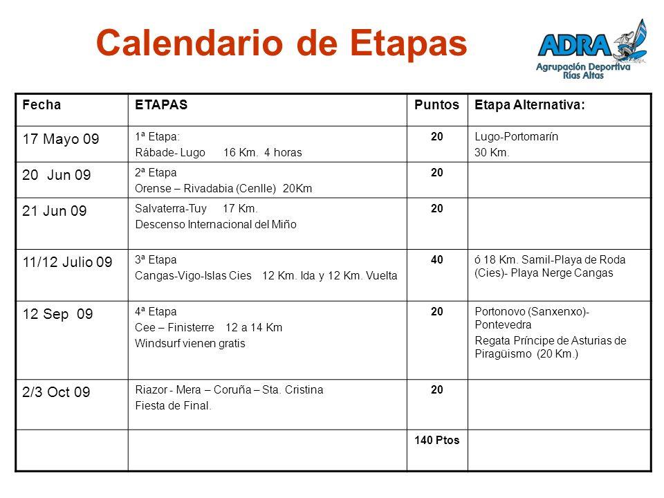 Calendario de Etapas FechaETAPASPuntosEtapa Alternativa: 17 Mayo 09 1ª Etapa: Rábade- Lugo 16 Km.