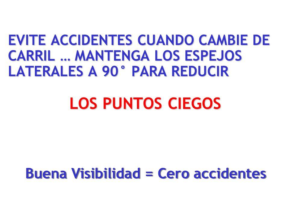 EVITE ACCIDENTES CUANDO CAMBIE DE CARRIL … MANTENGA LOS ESPEJOS LATERALES A 90° PARA REDUCIR LOS PUNTOS CIEGOS Buena Visibilidad = Cero accidentes