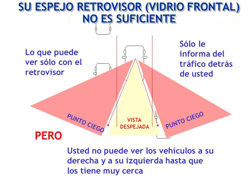 Usted no puede ver los vehículos a su derecha y a su izquierda hasta que los tiene muy cerca Lo que puede ver sólo con el retrovisor Sólo le informa d