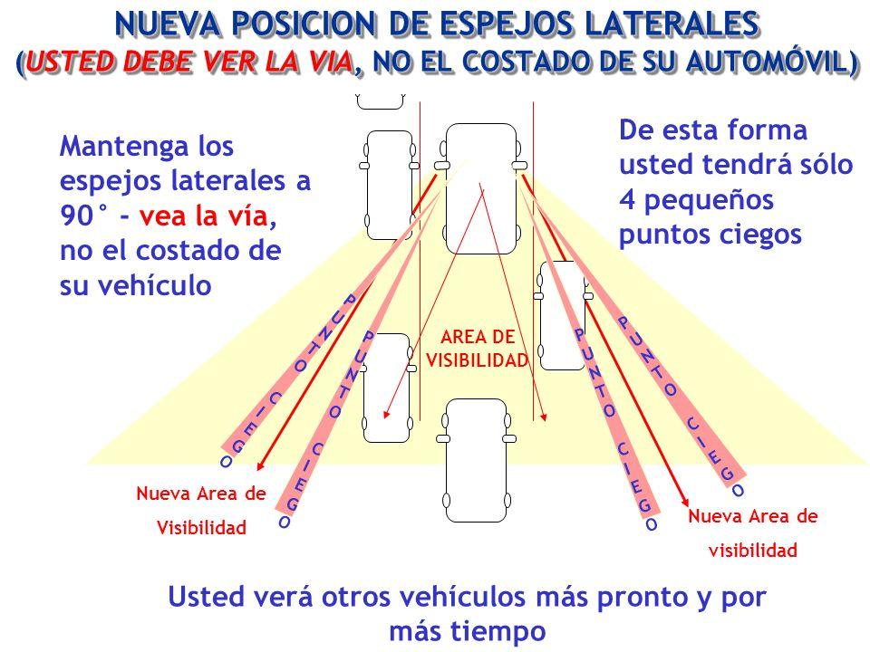 Usted verá otros vehículos más pronto y por más tiempo Mantenga los espejos laterales a 90° - vea la vía, no el costado de su vehículo De esta forma u