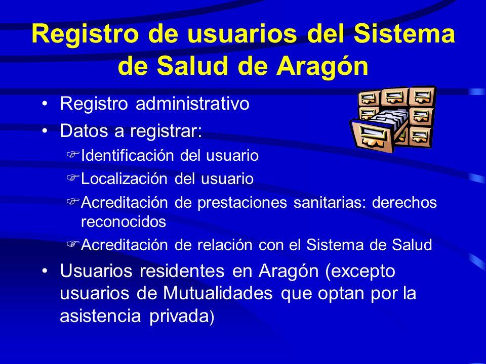EVOLUCIÓN IMPLANTACIÓN TS II ARAGON FLey de Salud 6/2002 de Aragón FRD 1475/2001 traspaso competencias y Decreto 145/2002 estructura orgánica del Depa