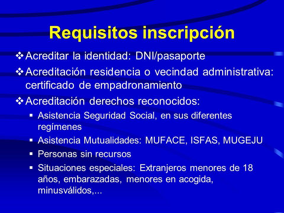 Registro de usuarios del Sistema de Salud de Aragón Registro administrativo Datos a registrar: FIdentificación del usuario FLocalización del usuario F