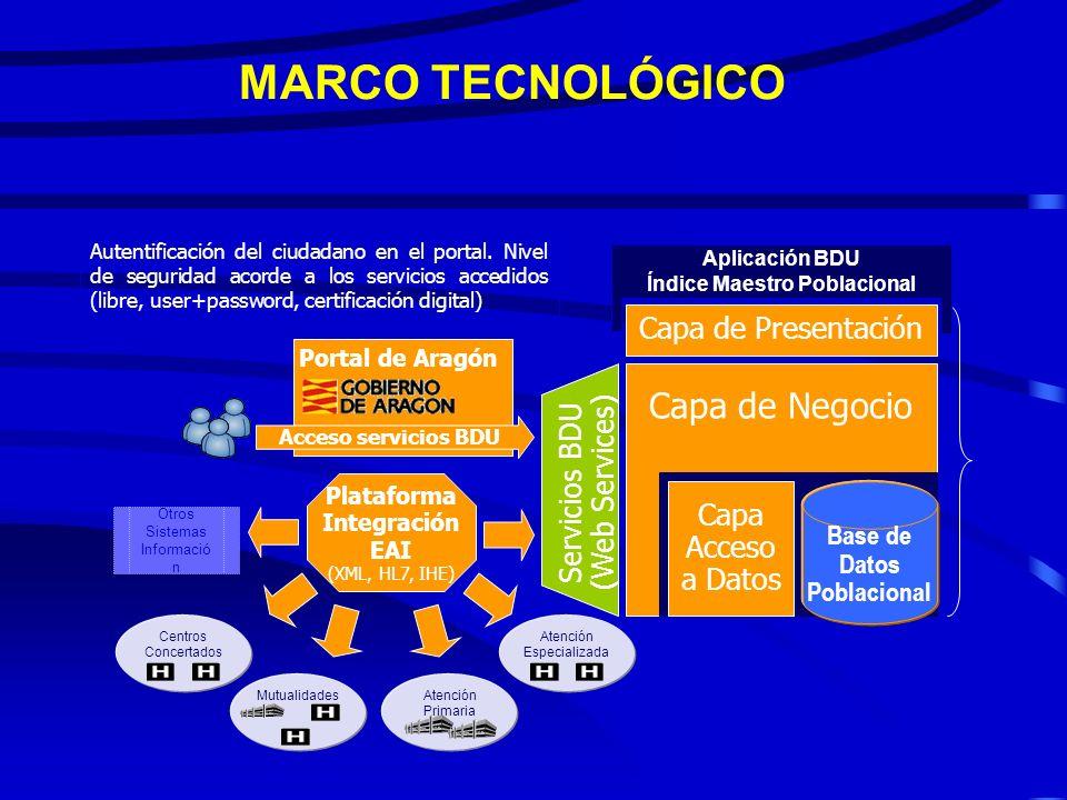 APLICACIÓN INFORMÁTICA DE BDU vinculo a presentación pdf BDU